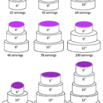 tiered cake serving size